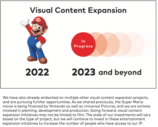 Diapositiva de la presentación